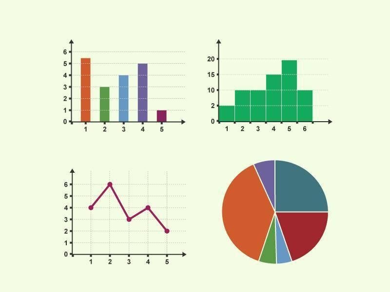Excel-Diagramme als PDF